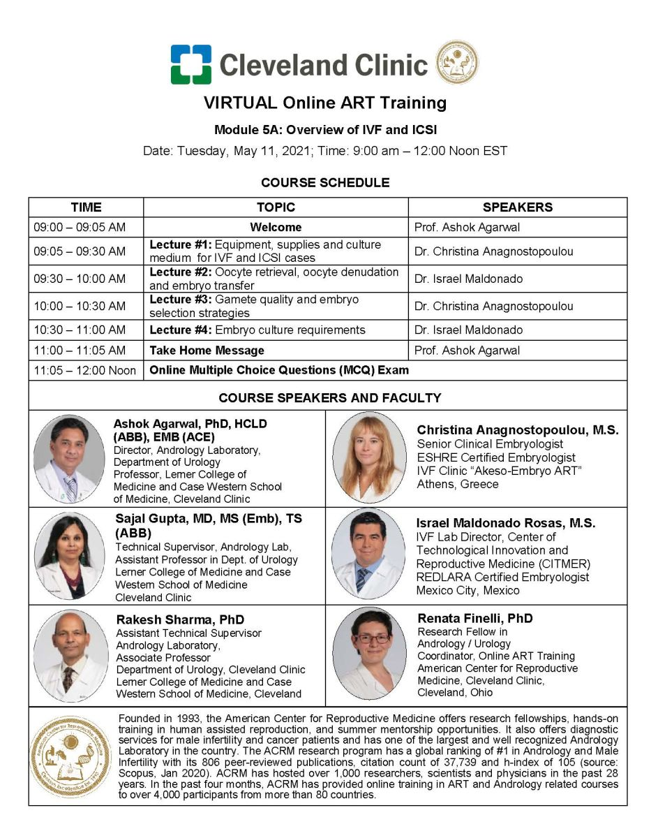 Overview of IVF and ICSI - New Date