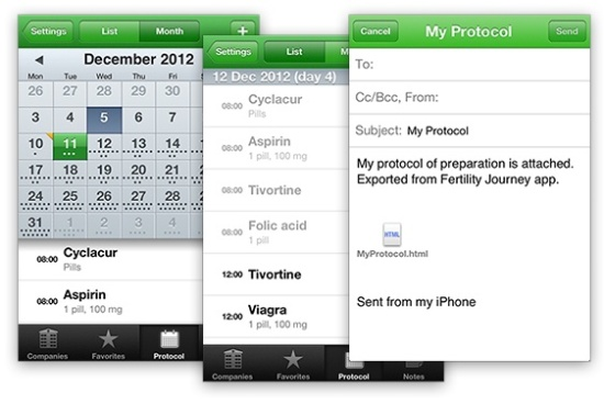 Fertility Journey App