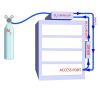 OXYGEN CONTROLLER TO RETROFIT CO2 INCUBATORS